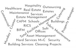 Facilities Managagement Word Cloud Munday + Cramer