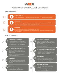 The Importance Of Facilities Management Compliance