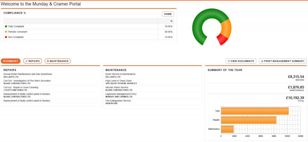Monday + Cramer's compliance tool screenshot