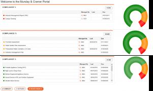 Monday + Cramer's compliance tool screenshot 2